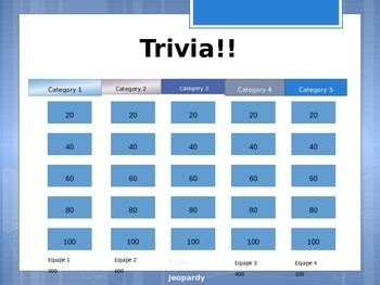 Editable Power Point Trivia Game Easy To Use All The Work Is Done
