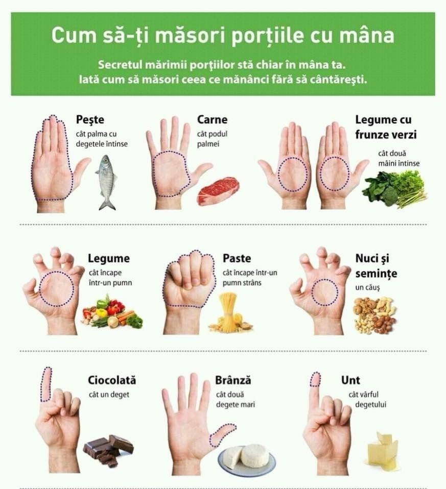 cum să slăbească corpul mai mic)