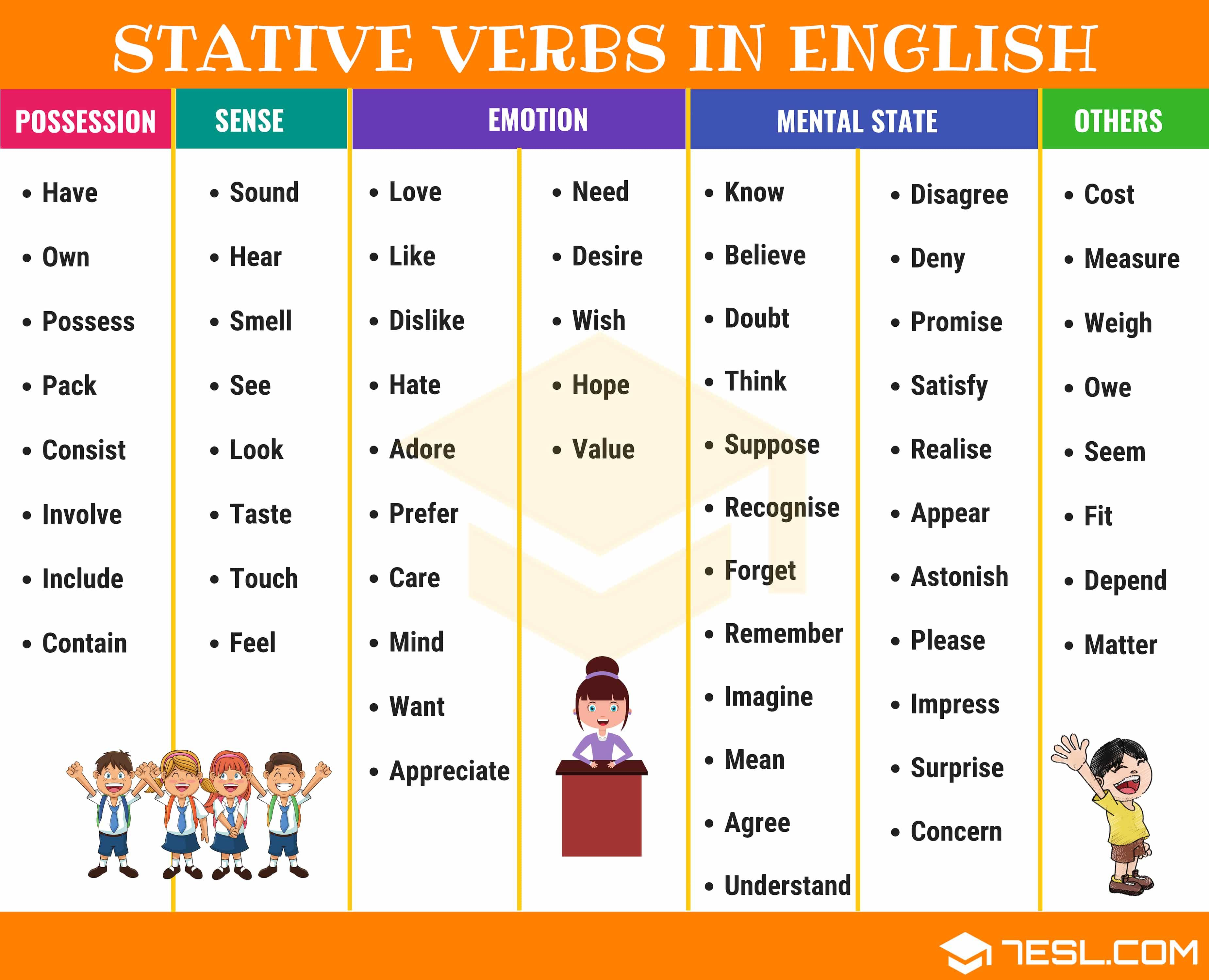 Stative Verb Definition List And Examples Of Stative