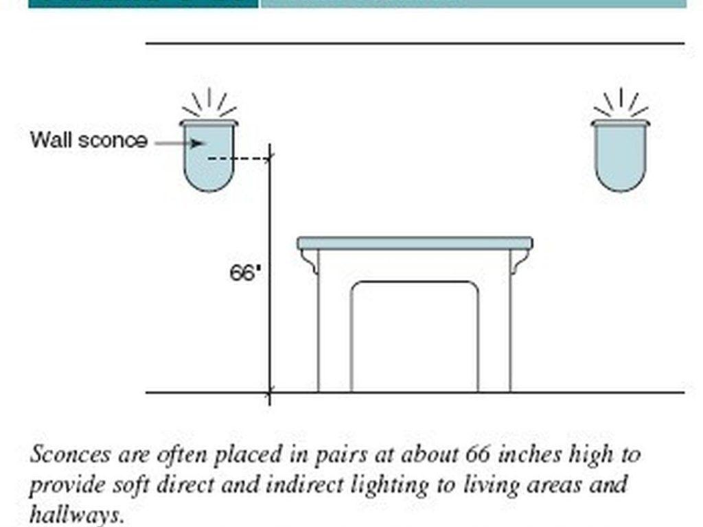 Standard Bathroom Medicine Cabinet Height