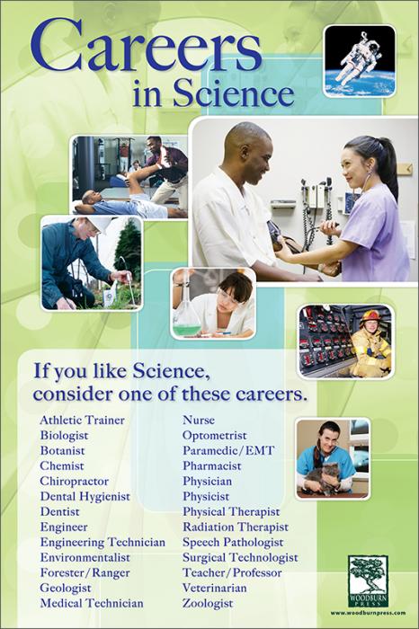 Careers In Science List Of Careers Science Career Lessons