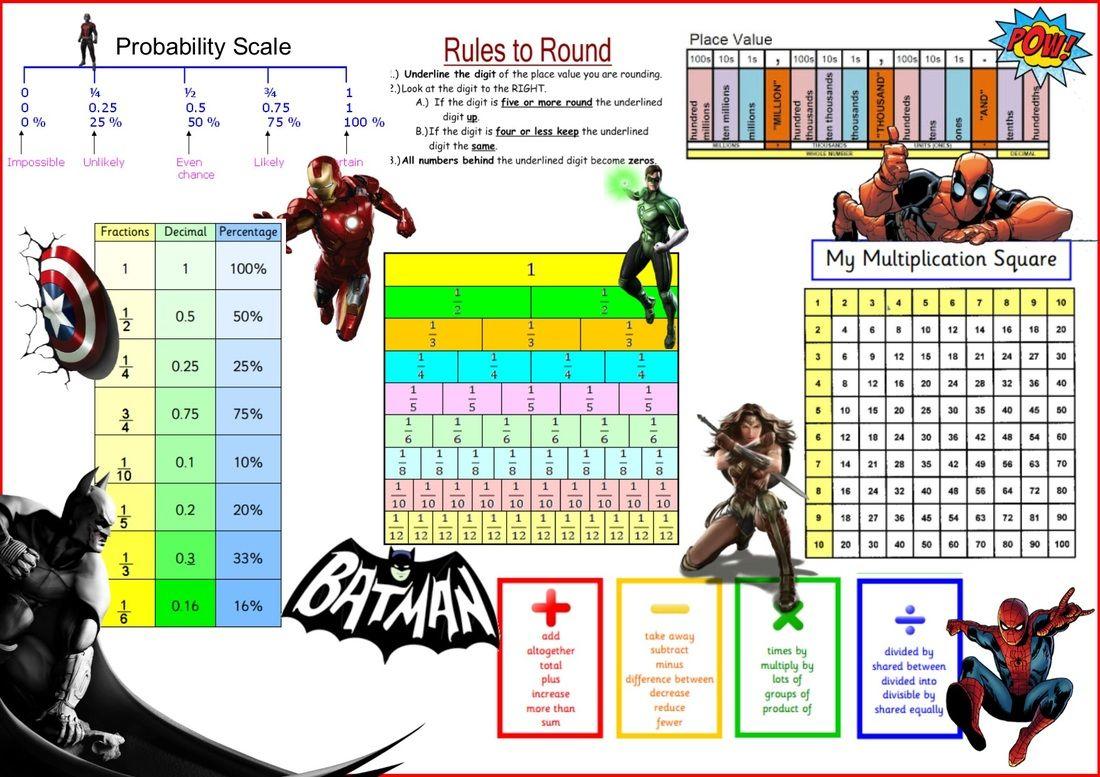 Superhero Maths Mat