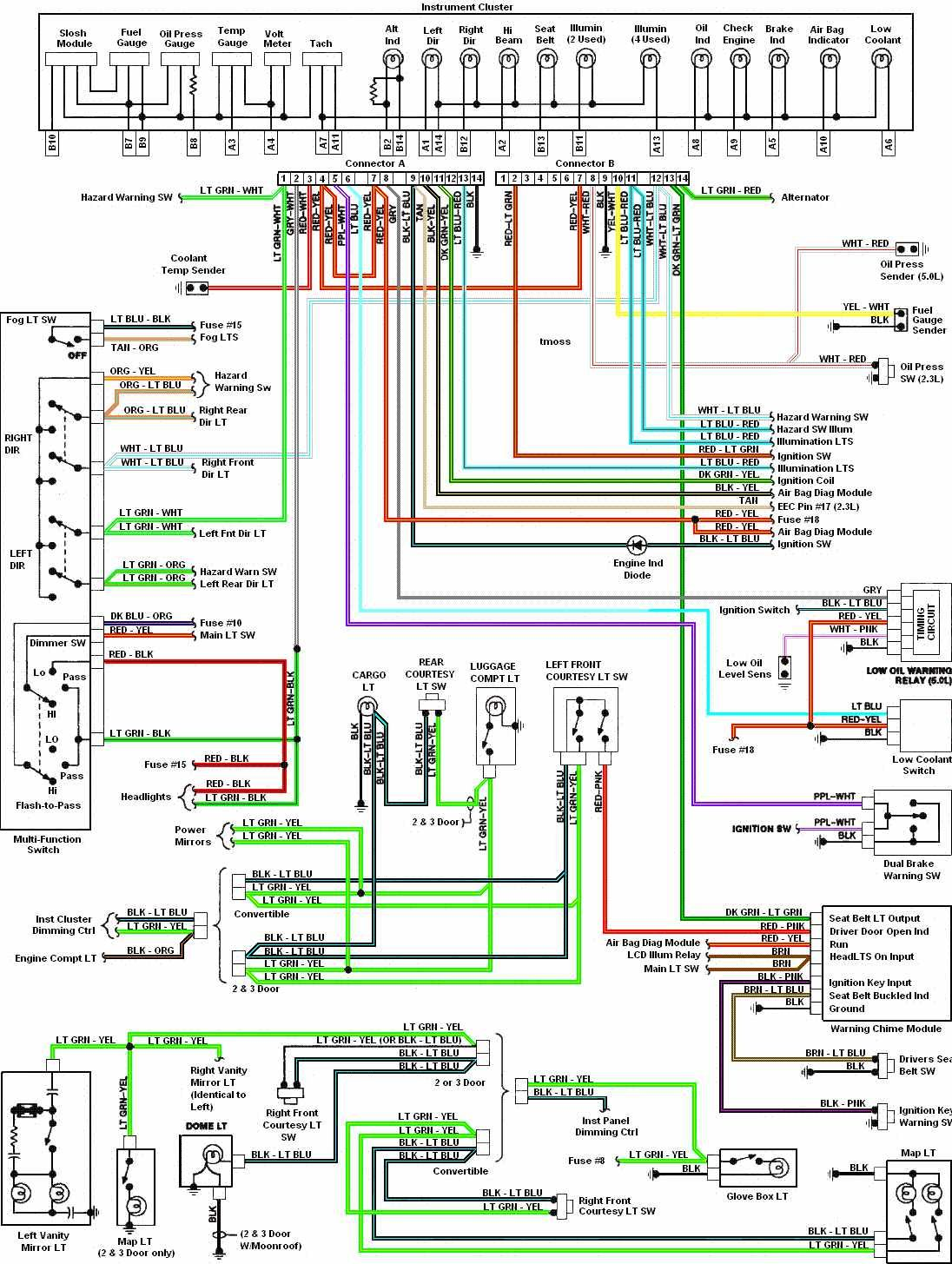 90 mustang dash wiring diagram detailed schematics diagram rh  lelandlutheran com 2001 Mustang Engine Diagram 1995