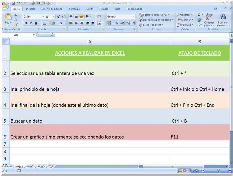 Aprende Y Practica Los Atajos De Teclado En Excel Atajos De Teclado Hojas De Cálculo Atajos