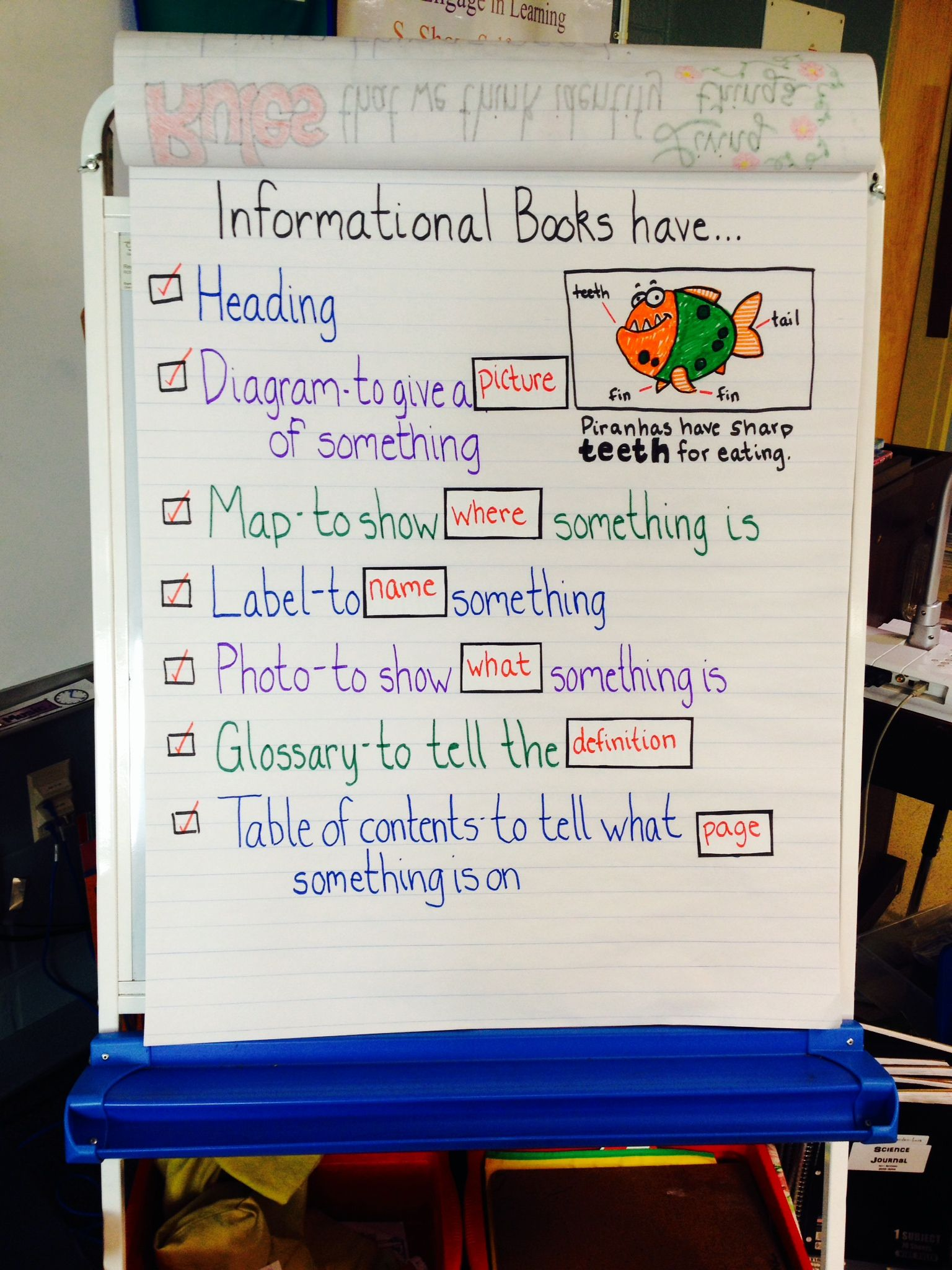Informational text anchor chart also best nonfiction writing images school teaching ideas rh pinterest