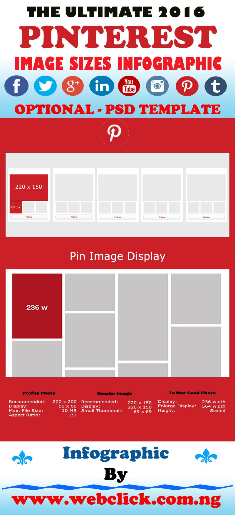 Get the new 2016 Facebook cover photo size in this infographic + ...