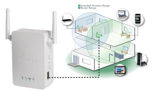 netgear range extender troubleshooting