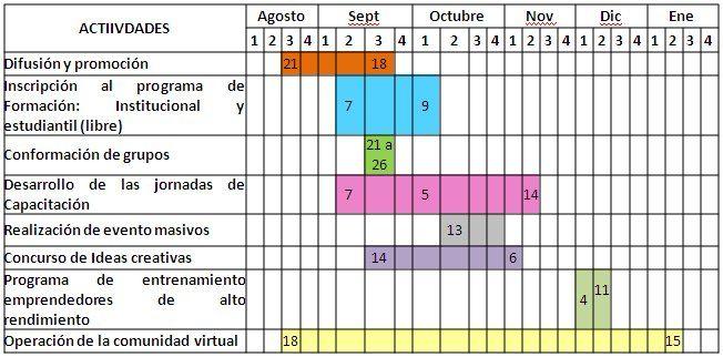cronograma en excel
