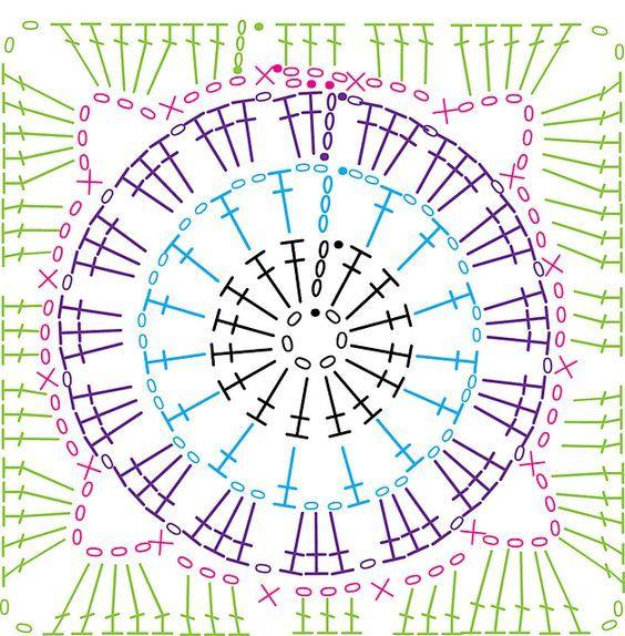 Pin by gln balasi zsuzsanna on horgols pinterest crochet granny square patterns crochet heart patterns crochet granny squares stitch patterns crochet diagram crochet chart oasis mariana label ccuart Images