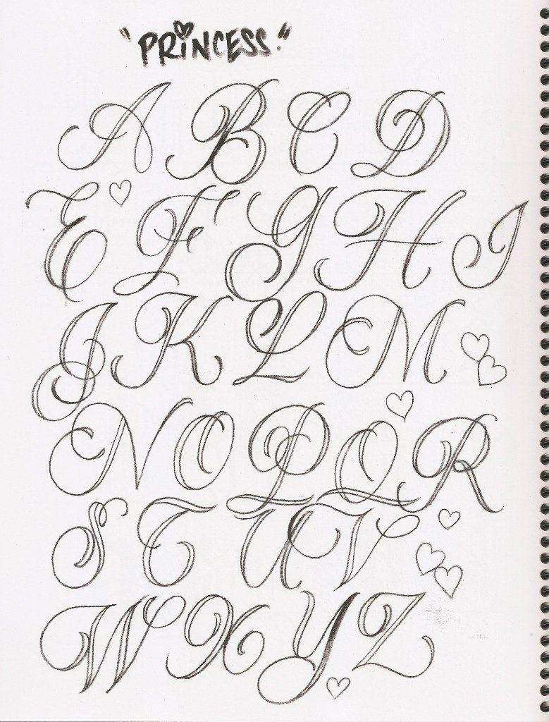 Pin by lynn swank on Lettering in 2020 Hand lettering