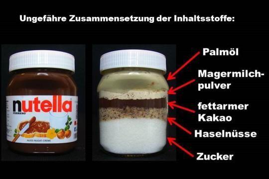Nutella besteht zu einem großen Teil aus Palmöl