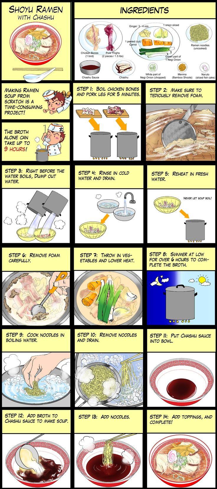 Japanese Food Recipe Shoyu Ramen With Chashu Chef Taro Ramen Recipes Shoyu Ramen Japanese Cooking