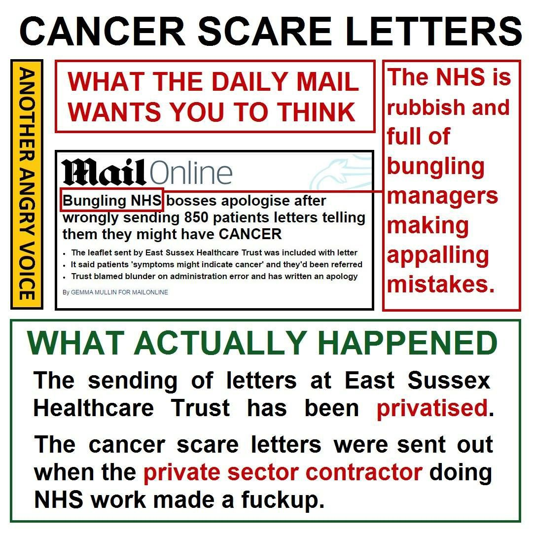 Daily Mail bias...