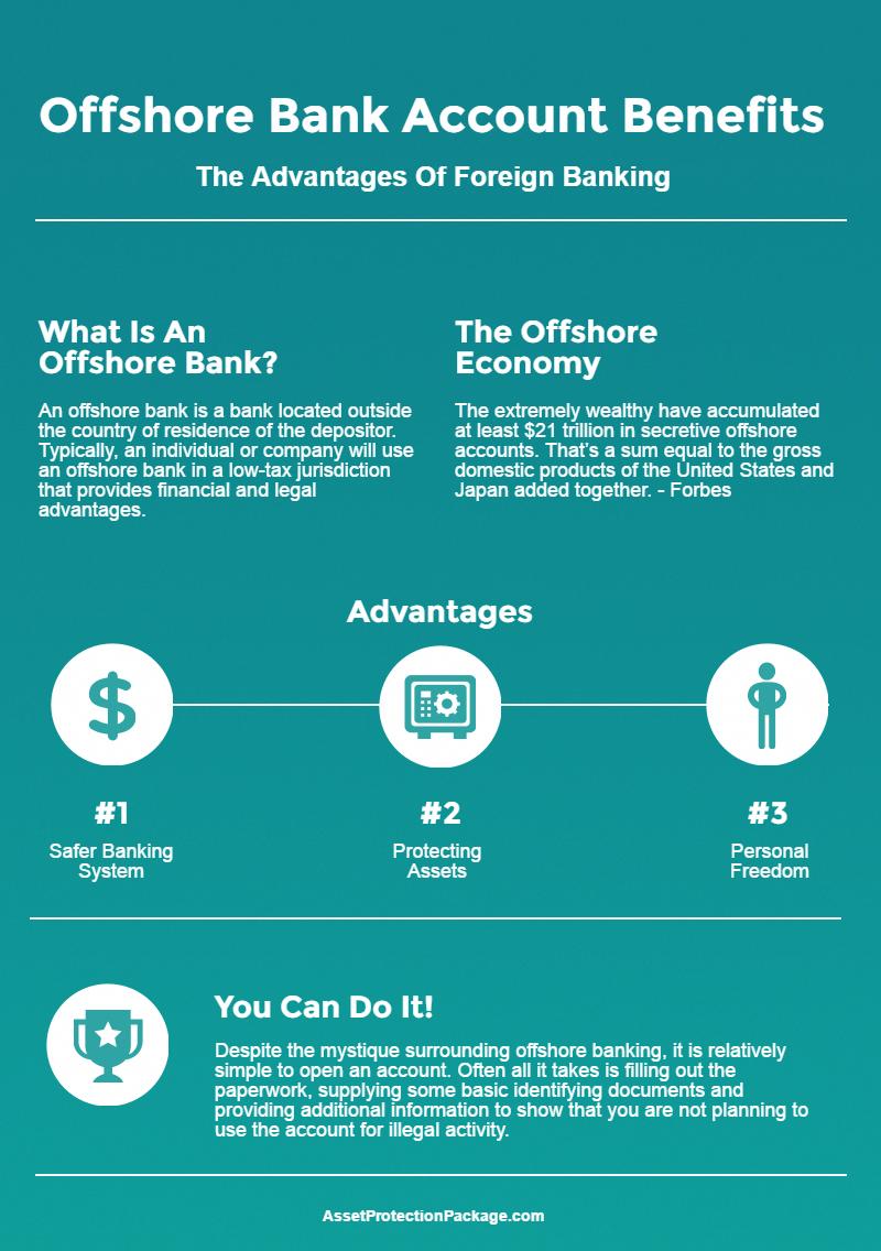 Offshorebankingbusiness Offshore Bank Offshore Banking