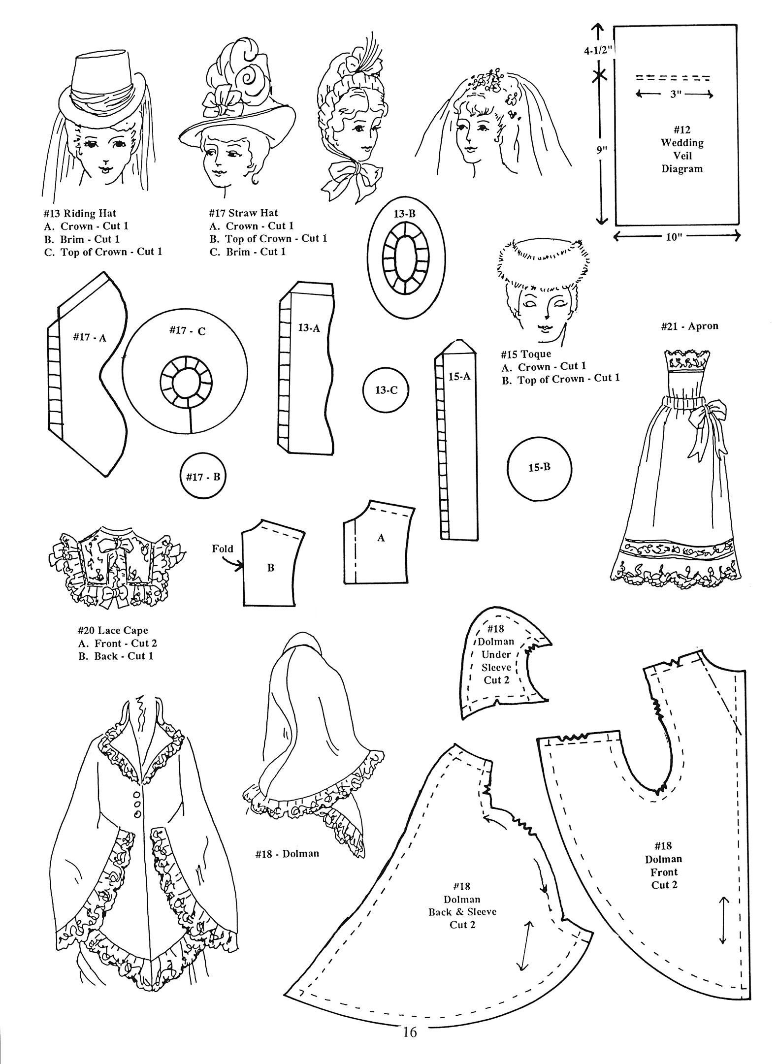 Free hat patterns a few different kinds sewing pinterest free hat patterns a few different kinds jeuxipadfo Image collections