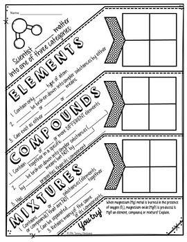 ELEMENTS, COMPOUNDS, & MIXTURES DOODLE NOTES, INB, ANCHOR