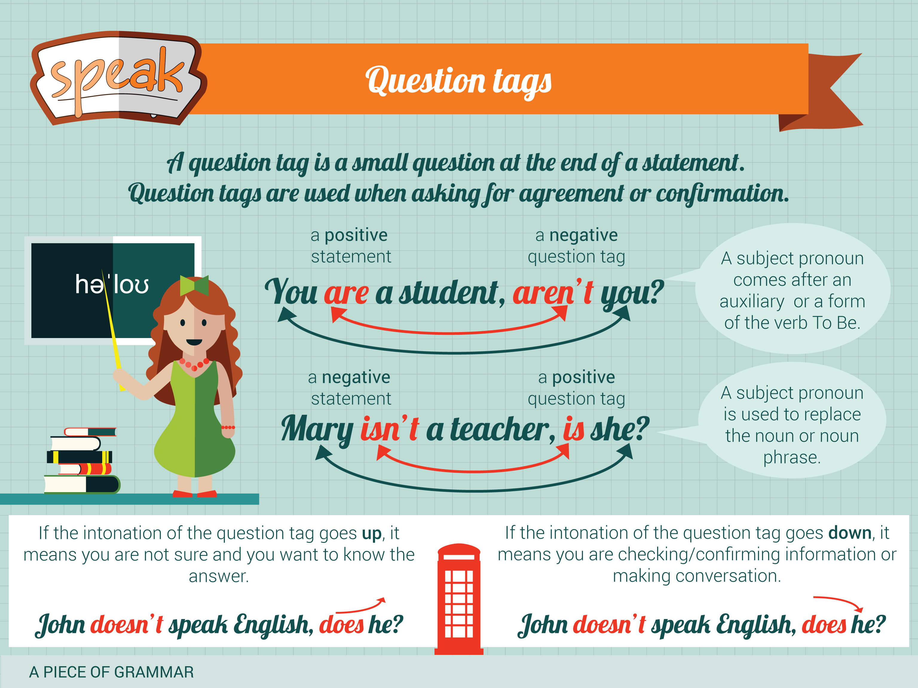 A Piece Of Grammar Understanding And Using Tag Questions