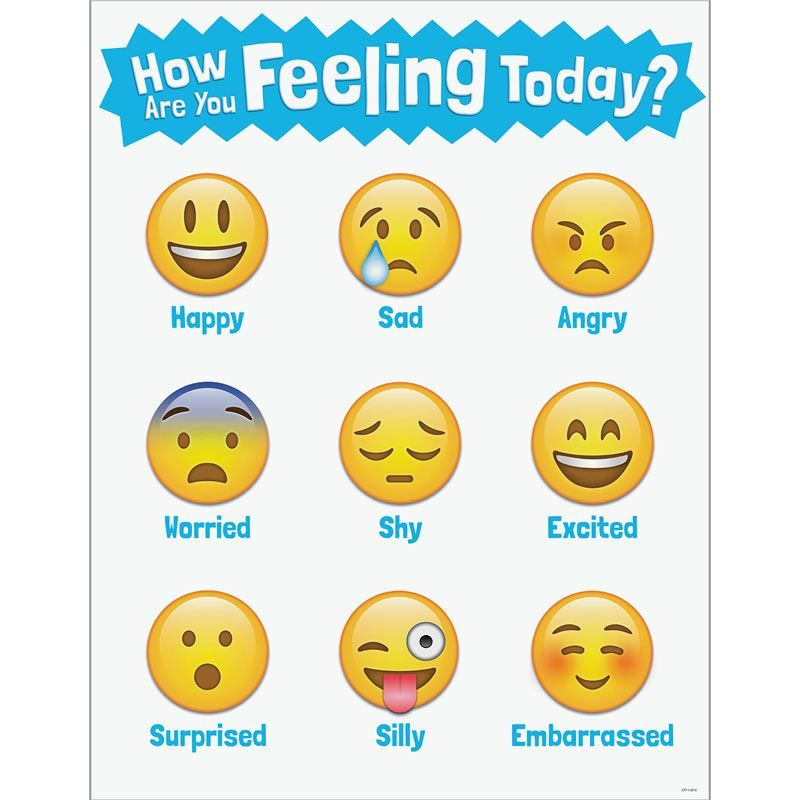 Emojis How Are You Feeling Today Chart  Emojis Chart And