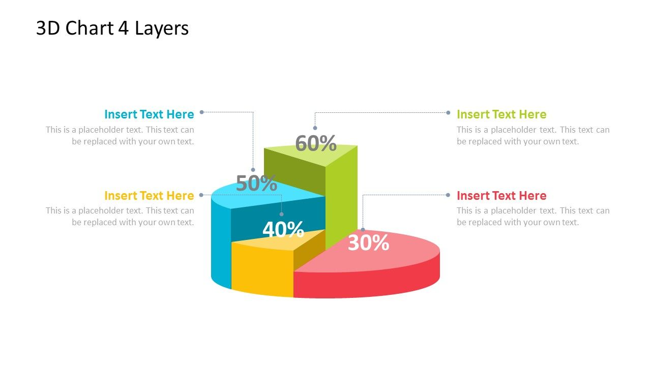 The 3d Chart Powerpoint Diagram Is A Visually Appealing 3d Pie Chart