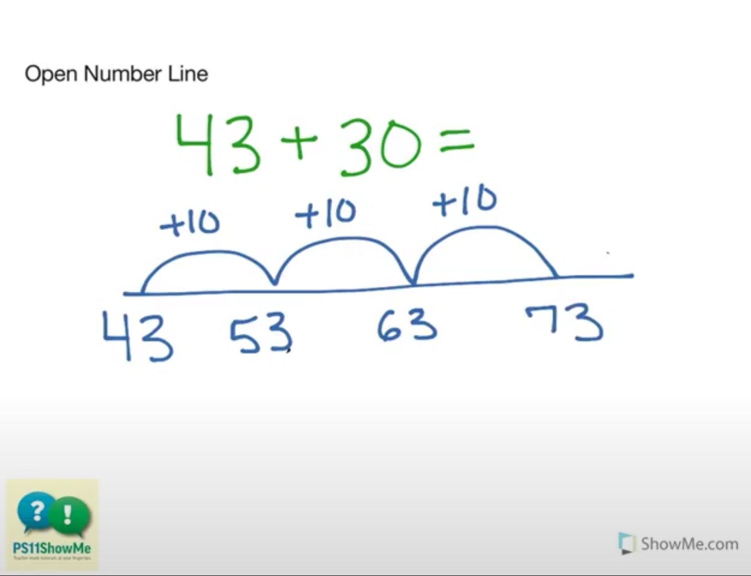 Math Addition Open Number Line Multiples Of 10 Number Line 1st Grade Math Open Number Line [ 1151 x 1500 Pixel ]