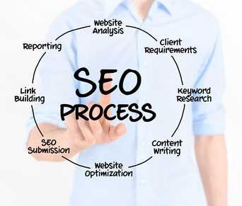 seo, posicionamiento en buscadores y optimizacion web. El proceso seo y las partes que lo componen