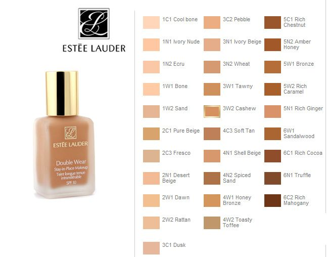 Beauty chronicles estee lauder double wear foundation review and swatches also  colour chart  am in pebble rh pinterest