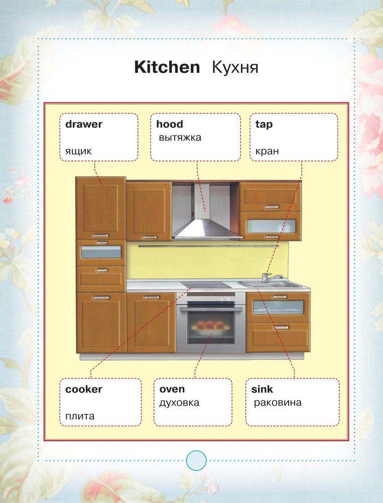 техника в доме на английском