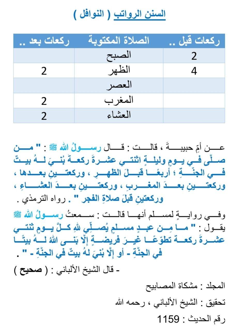 السنن الرواتب النوافل عن أم حبيبة قالت قال رسول الله ﷺ من صل ى في يوم وليلة اثنتي عشرة ر Islam Facts Learn Islam Islamic Quotes Quran
