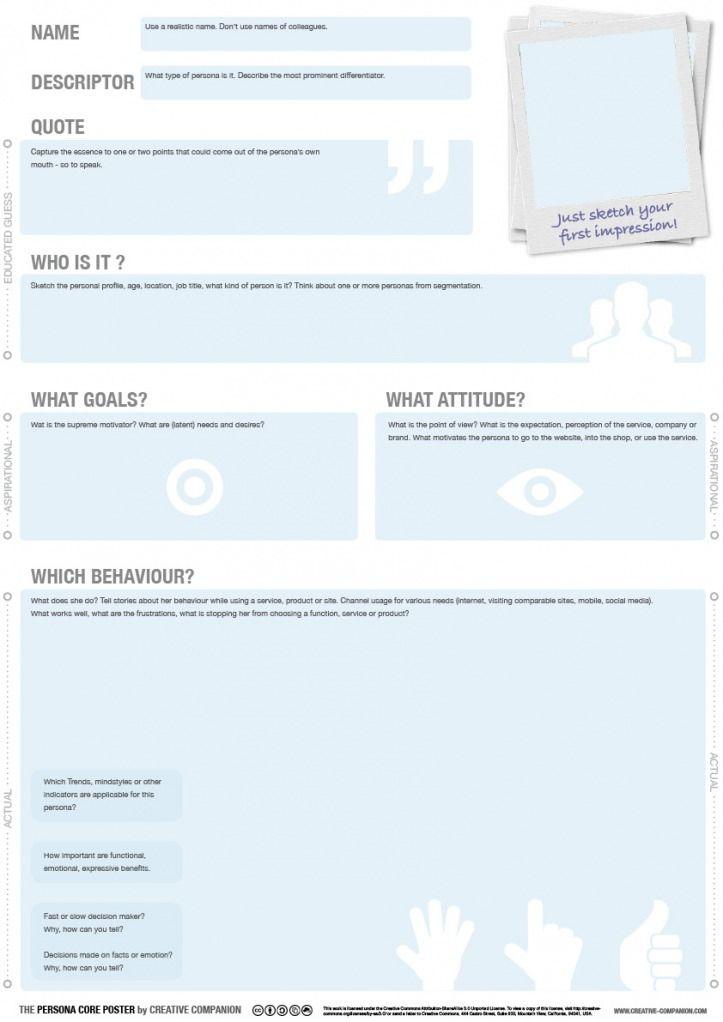 The Persona Core Poster  A Service Design Tool  Persona Service