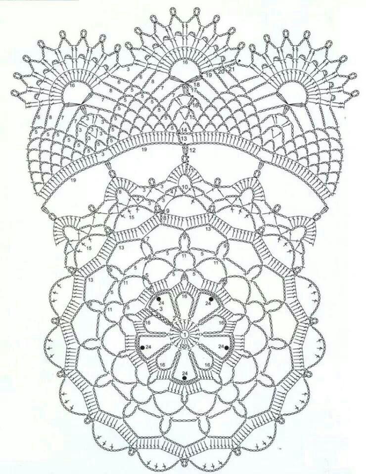 Pin de Edith Zkoski en patrones | Pinterest | Patrones para tejer ...