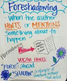 000 Foreshadowing Anchor Chart Reading Activities and