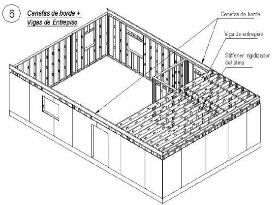 Mundo seco curso steel frame casas de acero for Cielorrasos de casas