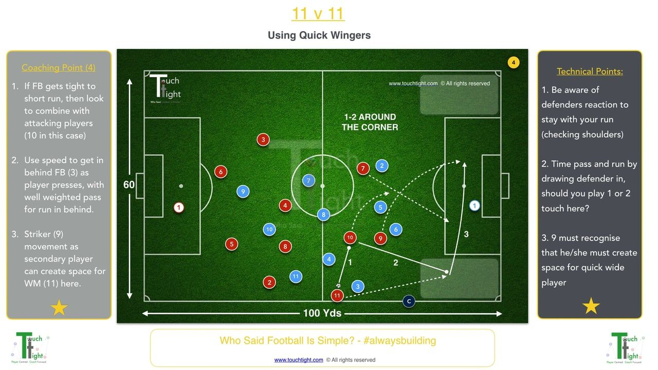 Utilise Quick Wingers In An 11 V 11 Situation Tactical Solutions Soccer Drills Football Drills