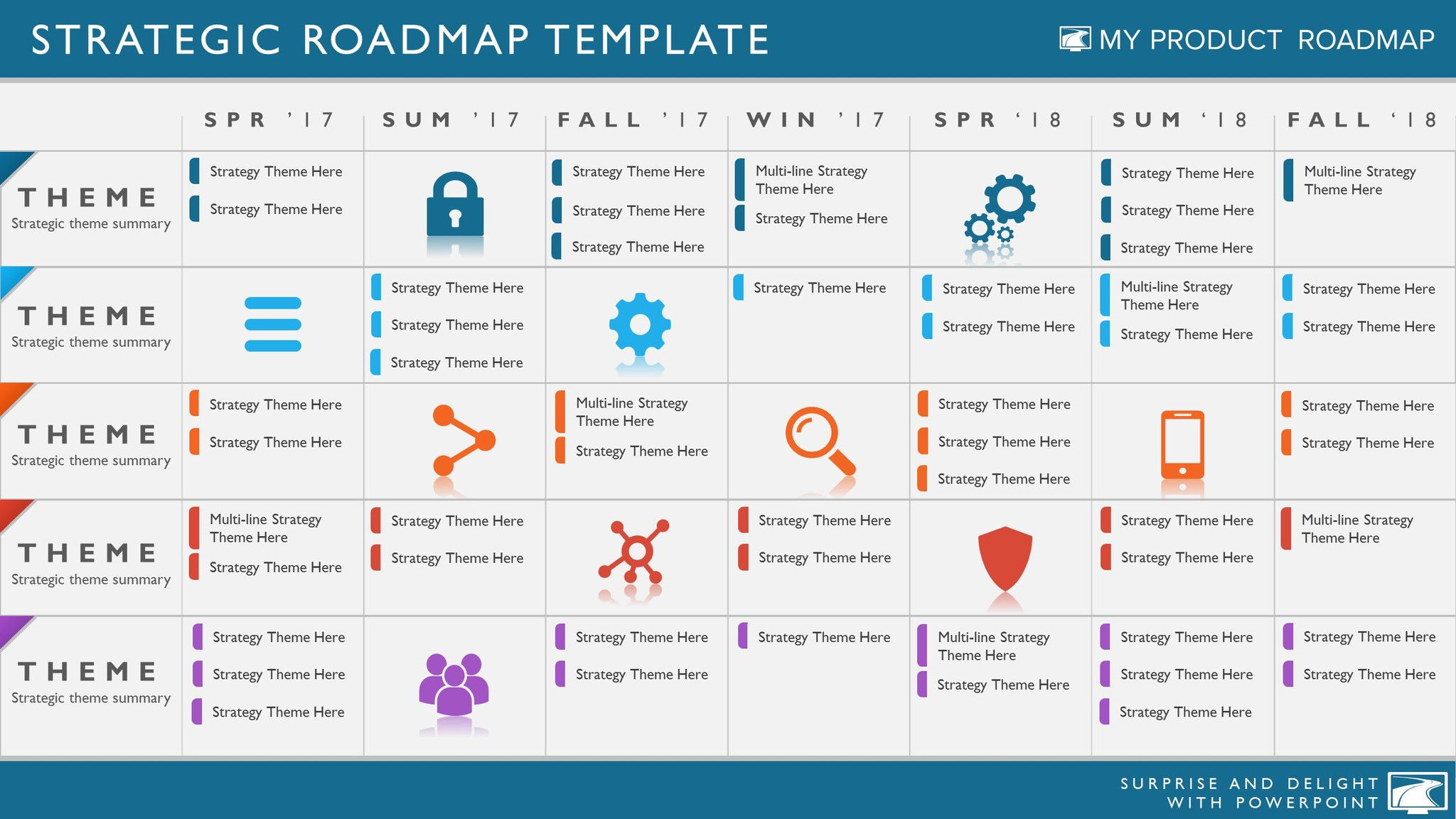 Seven Phase Agile Software Strategy Timeline Roadmapping - Roadmap timeline template ppt