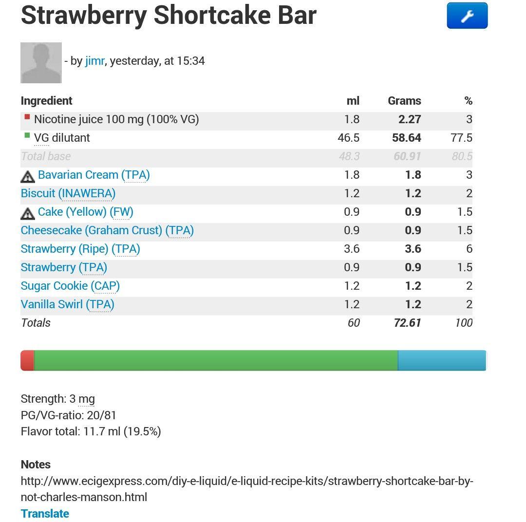 strawberry shortcake bar diy e-juice | just vape | pinterest | diy