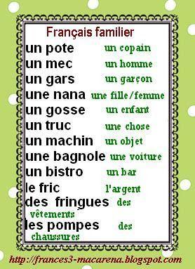 Resultado de imagen de le français familier