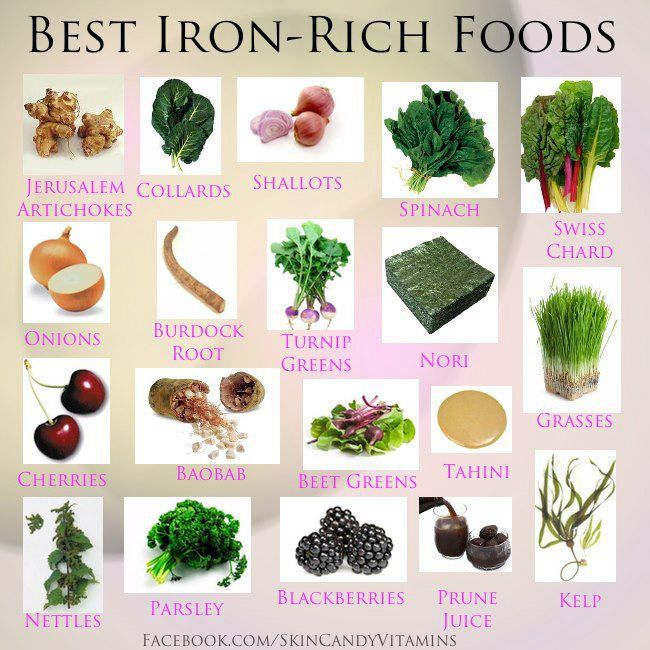 Vegetarian Foods High In B And Iron