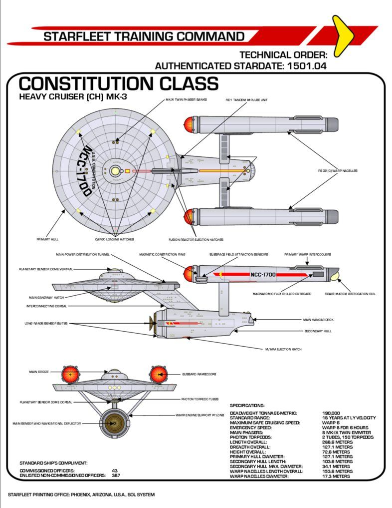 I have always wondered what a modern version of the infamous Starfleet  Technical Manual would look like if it was published today.
