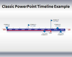 Classic Powerpoint Timeline Template Is A Free Template That Shows