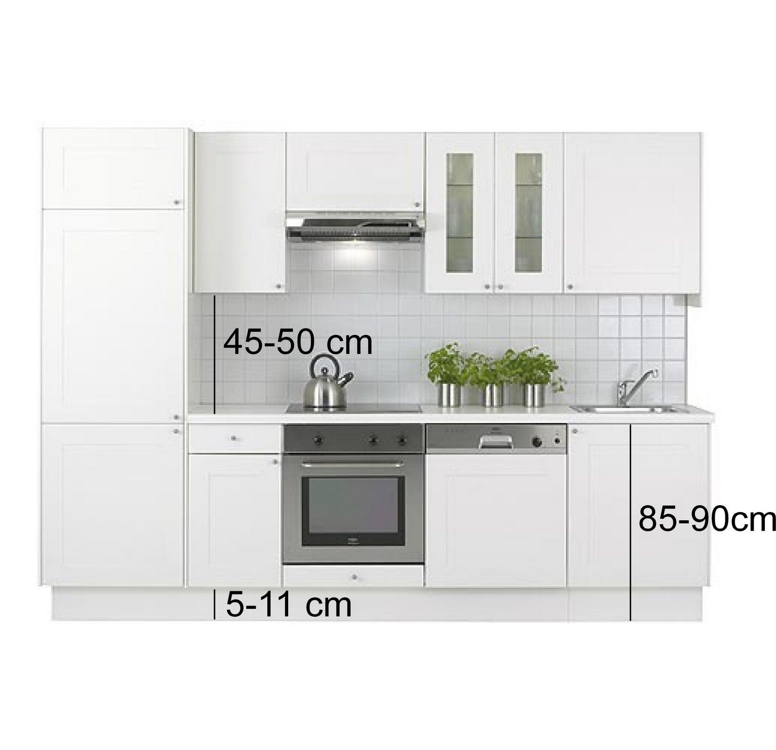 Medidas estandar en una cocina buscar con google for Medidas estandar de modulos de cocina