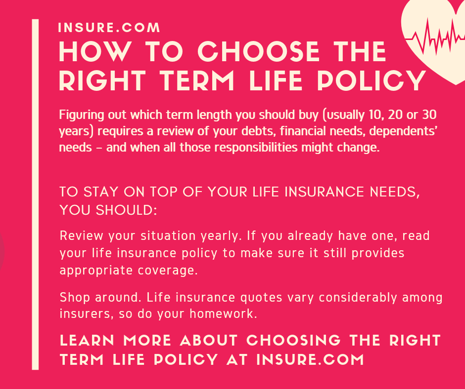 Term Life Insurance How It Works Term Life Life Insurance
