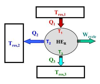 Question A System Executes A Power Cycle While Receiving Q1