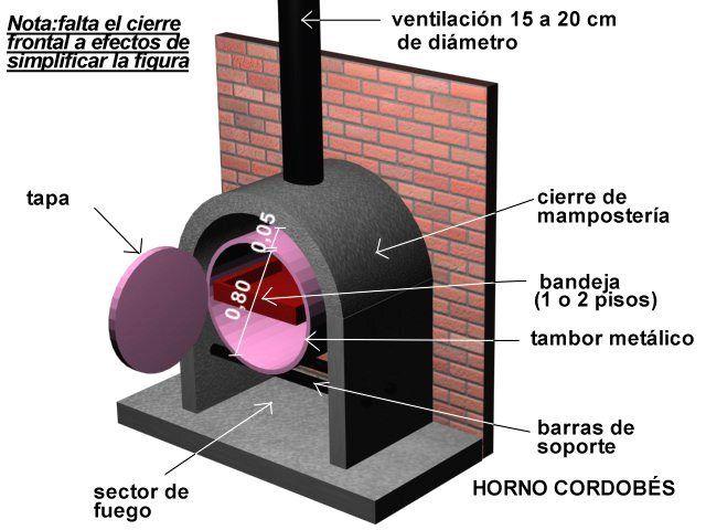 Hornos artesanos de obra ovens en 2018 pinterest - Hornos de lena metalicos ...