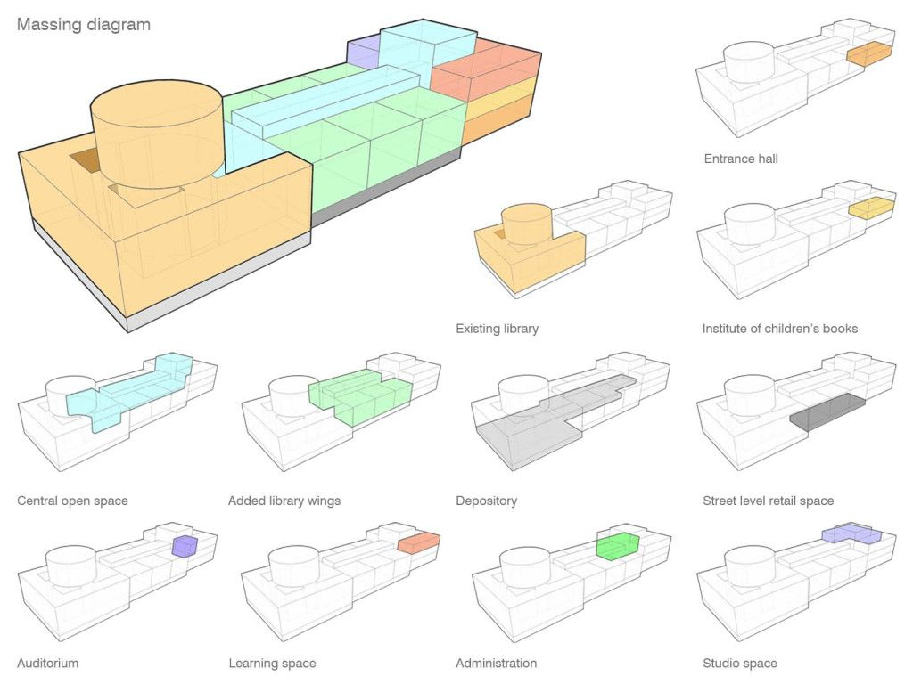What Is Massing Study? — Cummins Architecture
