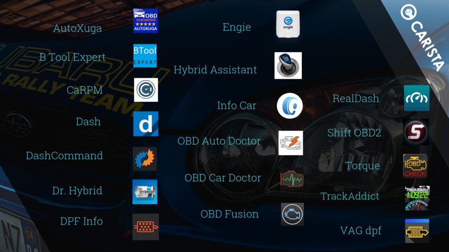 """""""Knowledge is Power."""" Carista OBD2 Partner Apps Carista"""