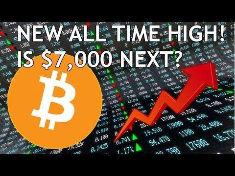 Can i buy bitcoin using scotia trade account