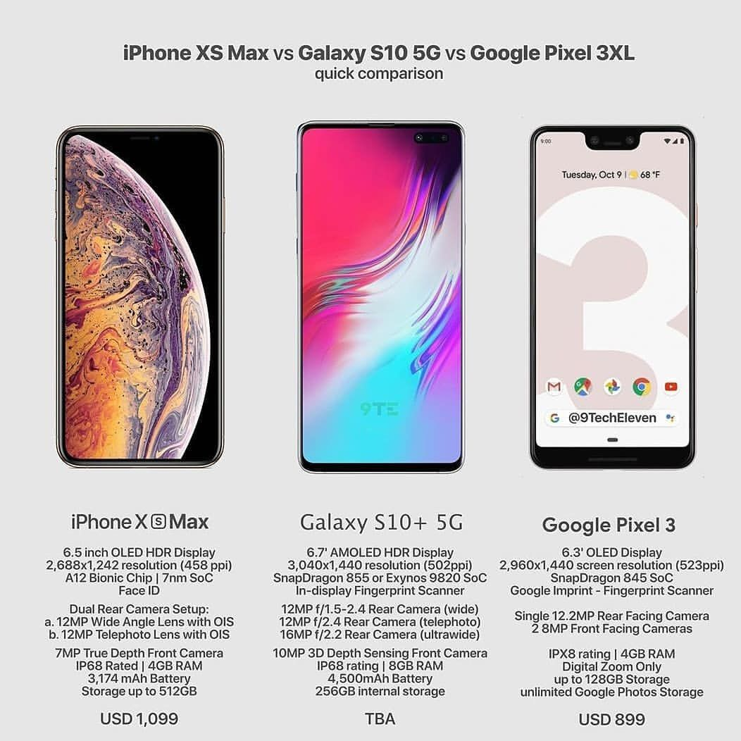 Smart Mobile #iphone #mobile #love #iphonewallpaper | Mobile