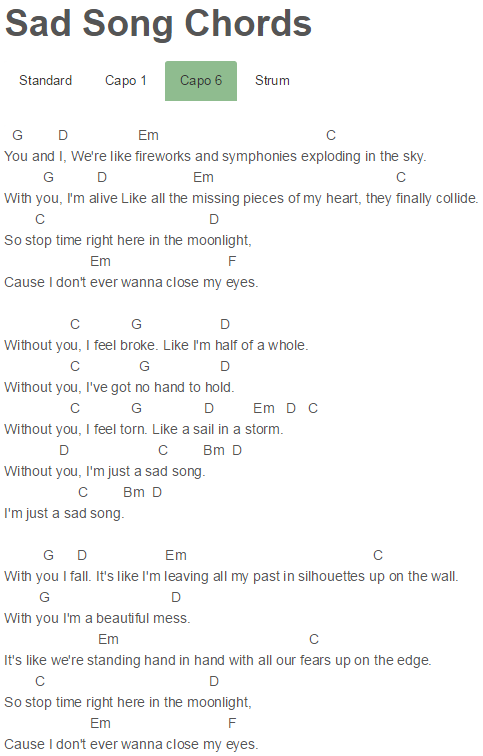 Sad Song Chords We The Kings | Songs to Learn | Pinterest | Songs ...