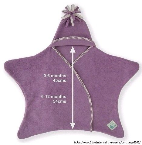 DIY Fleece Star Baby Wrap Blanket | Sewing inspirations | Pinterest ...
