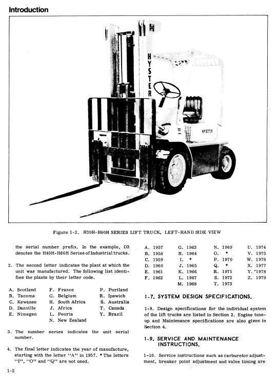 Hyster Forklift Truck Type D003 H30h H40h H50h H60h Workshop Rhpinterest: Hyster Forklift Wiring Diagram At Gmaili.net